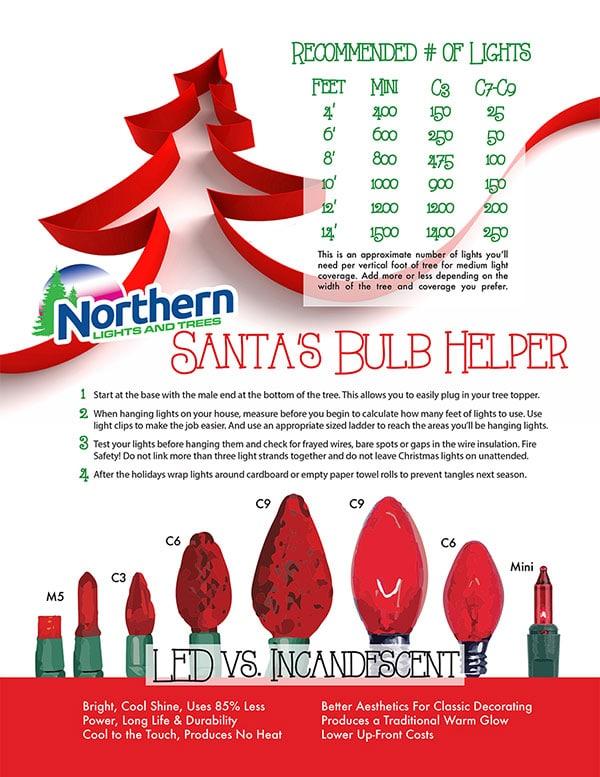Santa's Christmas Lights Guide